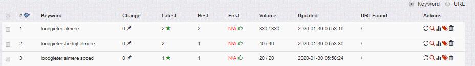 rankings-loodgieteralmere036